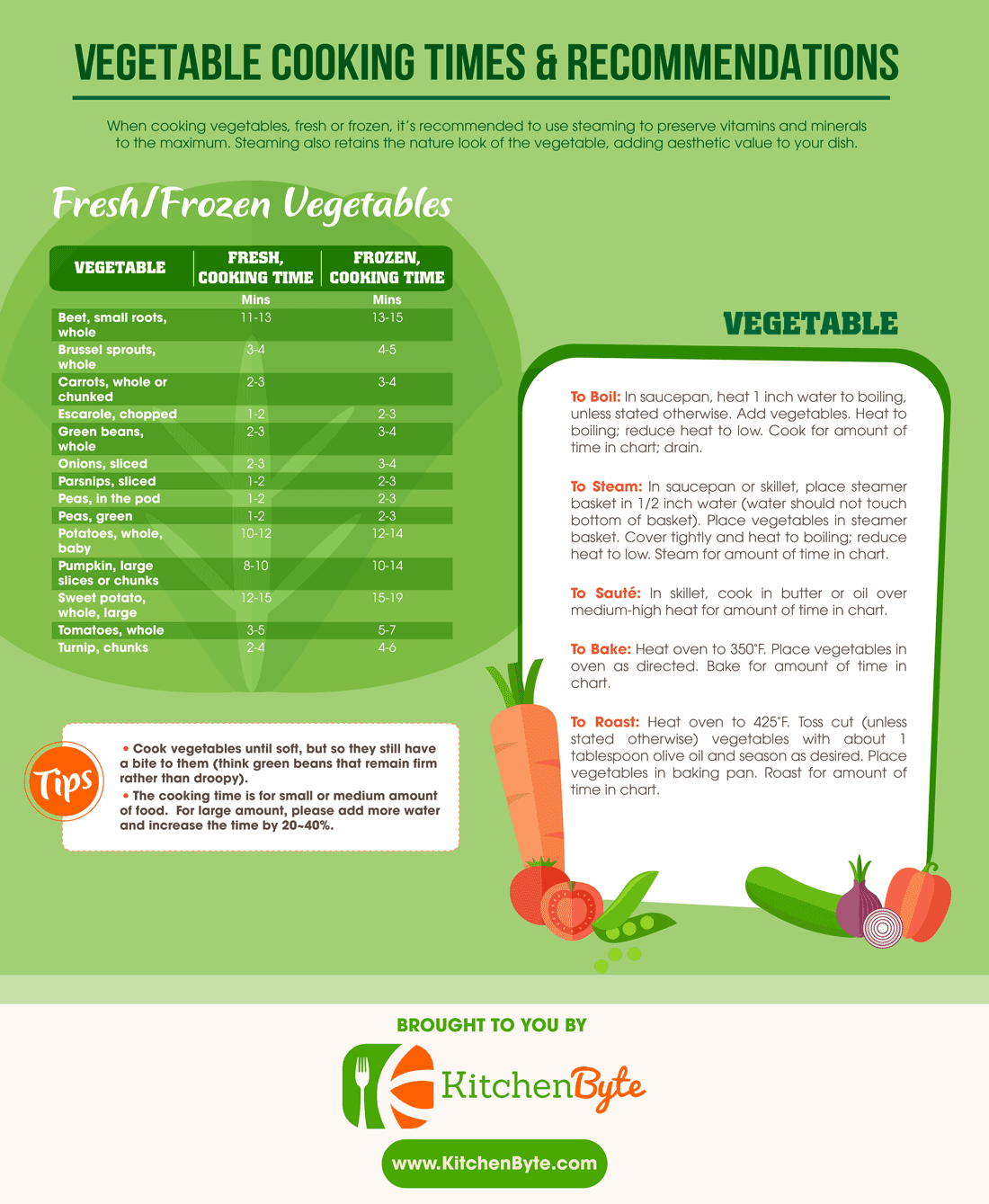 Vegetable-Cooking-Times-Infographic-optimized